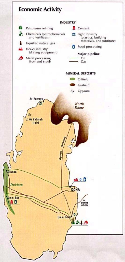 Actividad económica en Catar