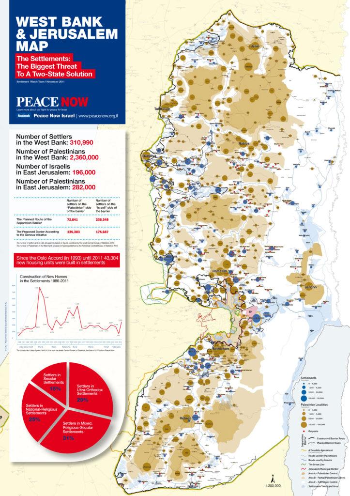 Asentamientos judíos en Cisjordania, 2011