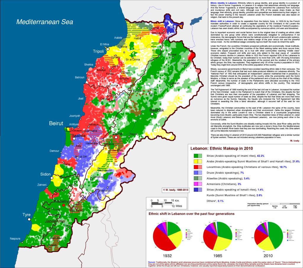 Grupos étnicos y religiosos en Líbano
