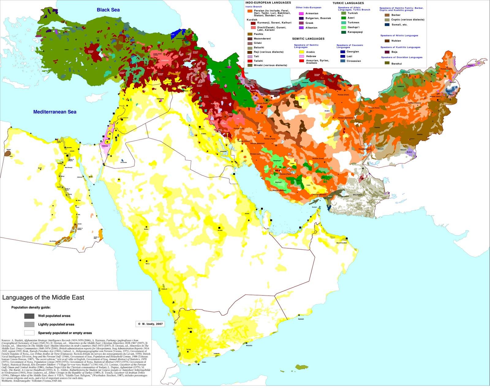 Lenguas de Oriente Medio