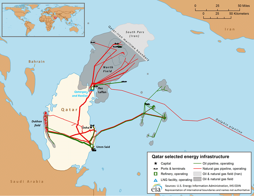 Infraestructuras energéticas en Catar