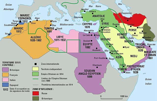 Oriente Medio y Norte de África en 1914